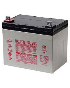 Bruno - Regal Battery